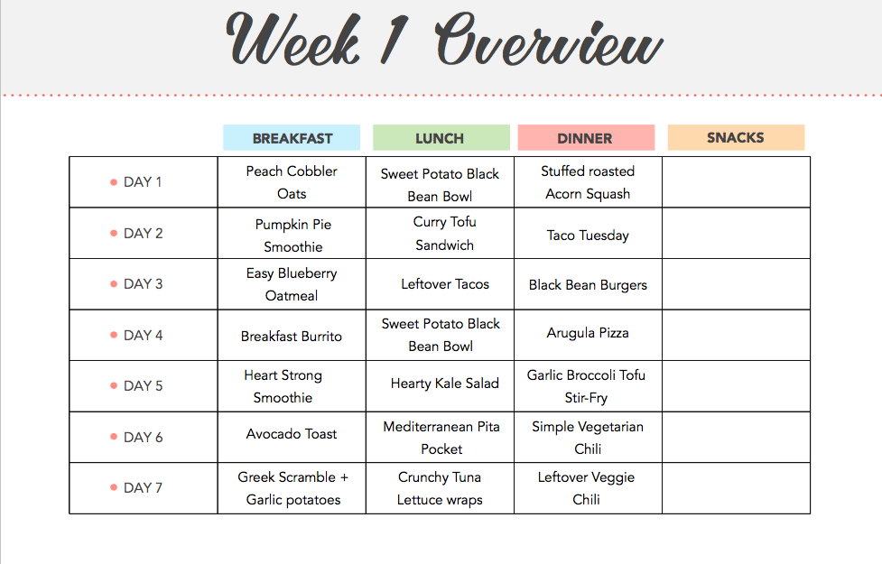Our Easy Healthy 14 Day Meal Plan